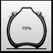 при давлении, сниженном на 20%